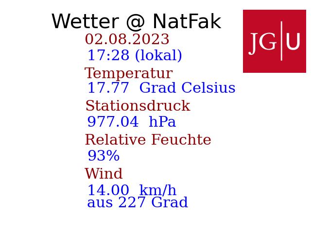 Homepagewetter_Institut_fuer_Physik_der_Atmosphaere_der_Uni_Mainz